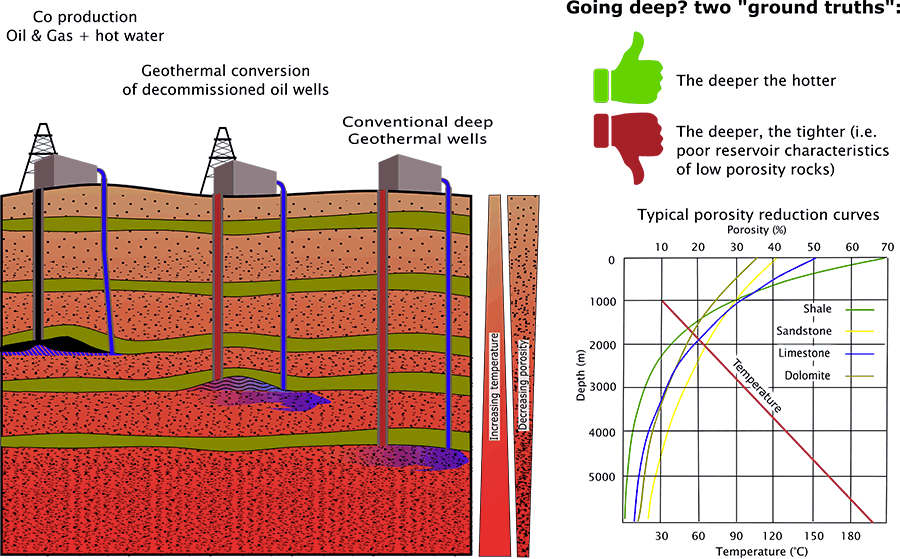 Heating Oil Vs Natural Gas